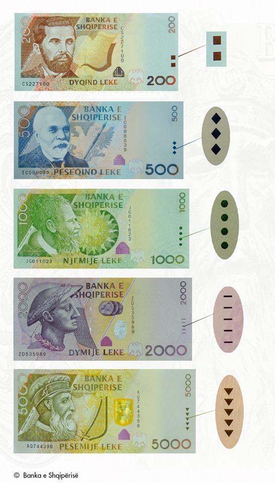 Kur është futur për herë të parë elementi i njohjes nga të verbrit në kartëmonedhat shqiptare?